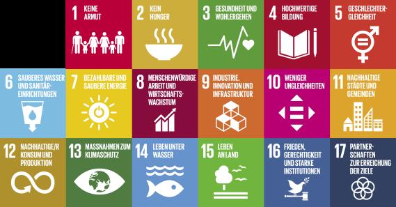 Nachhaltigkeit Icons